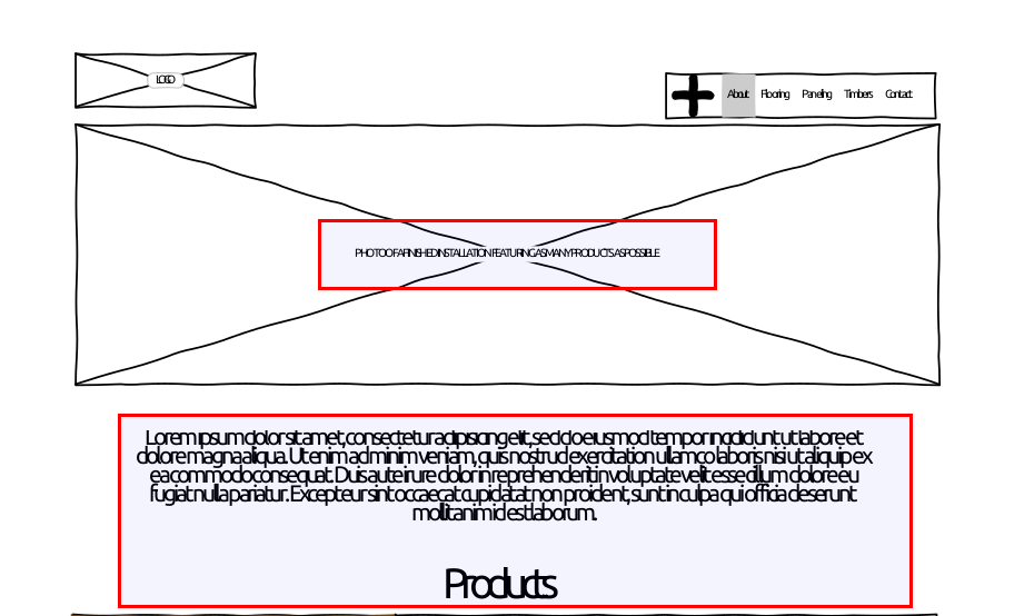 Snapshot of exported PDF file